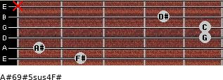 A#6/9#5sus4/F# for guitar on frets 2, 1, 5, 5, 4, x
