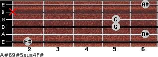 A#6/9#5sus4/F# for guitar on frets 2, 6, 5, 5, x, 6