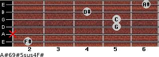 A#6/9#5sus4/F# for guitar on frets 2, x, 5, 5, 4, 6