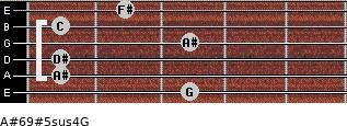 A#6/9#5sus4/G for guitar on frets 3, 1, 1, 3, 1, 2