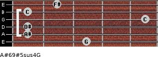 A#6/9#5sus4/G for guitar on frets 3, 1, 1, 5, 1, 2