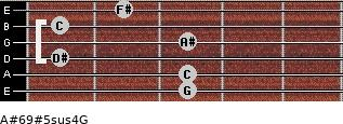 A#6/9#5sus4/G for guitar on frets 3, 3, 1, 3, 1, 2