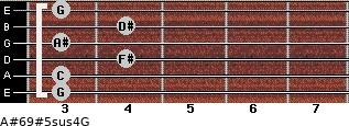 A#6/9#5sus4/G for guitar on frets 3, 3, 4, 3, 4, 3