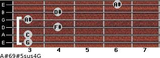 A#6/9#5sus4/G for guitar on frets 3, 3, 4, 3, 4, 6
