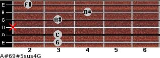 A#6/9#5sus4/G for guitar on frets 3, 3, x, 3, 4, 2