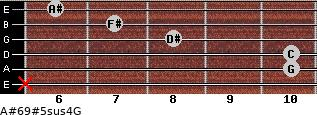 A#6/9#5sus4/G for guitar on frets x, 10, 10, 8, 7, 6