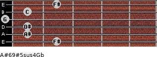 A#6/9#5sus4/Gb for guitar on frets 2, 1, 1, 0, 1, 2