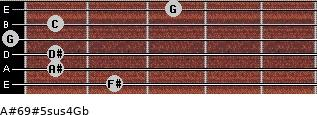 A#6/9#5sus4/Gb for guitar on frets 2, 1, 1, 0, 1, 3