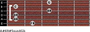 A#6/9#5sus4/Gb for guitar on frets 2, 1, 1, 3, 1, 3