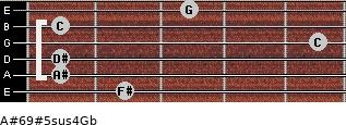 A#6/9#5sus4/Gb for guitar on frets 2, 1, 1, 5, 1, 3