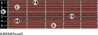 A#6/9#5sus/G for guitar on frets 3, 1, 4, 0, 1, 2