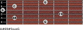 A#6/9#5sus/G for guitar on frets 3, 1, 4, 0, 1, 3