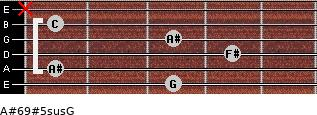 A#6/9#5sus/G for guitar on frets 3, 1, 4, 3, 1, x