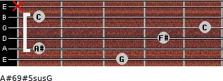 A#6/9#5sus/G for guitar on frets 3, 1, 4, 5, 1, x