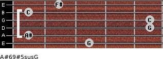 A#6/9#5sus/G for guitar on frets 3, 1, 5, 5, 1, 2