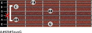 A#6/9#5sus/G for guitar on frets 3, 1, x, 3, 1, 2
