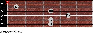 A#6/9#5sus/G for guitar on frets 3, 3, 4, 3, 1, x