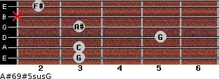 A#6/9#5sus/G for guitar on frets 3, 3, 5, 3, x, 2