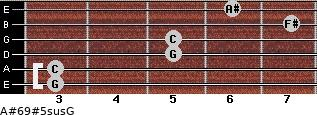 A#6/9#5sus/G for guitar on frets 3, 3, 5, 5, 7, 6