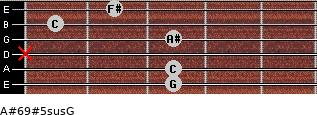 A#6/9#5sus/G for guitar on frets 3, 3, x, 3, 1, 2