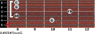A#6/9#5sus/G for guitar on frets x, 10, 8, 11, 8, 8
