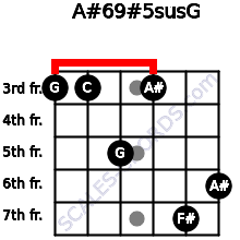 A#6/9#5sus/G for guitar on frets 3, 3, 5, 3, 7, 6