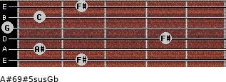 A#6/9#5sus/Gb for guitar on frets 2, 1, 4, 0, 1, 2
