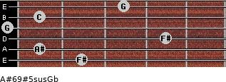 A#6/9#5sus/Gb for guitar on frets 2, 1, 4, 0, 1, 3