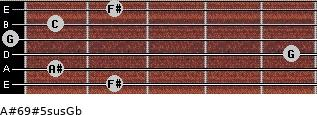 A#6/9#5sus/Gb for guitar on frets 2, 1, 5, 0, 1, 2