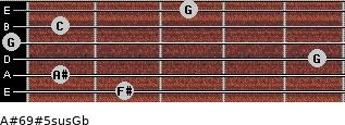 A#6/9#5sus/Gb for guitar on frets 2, 1, 5, 0, 1, 3