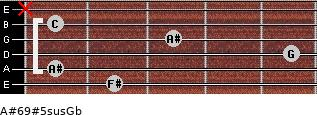 A#6/9#5sus/Gb for guitar on frets 2, 1, 5, 3, 1, x