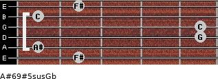 A#6/9#5sus/Gb for guitar on frets 2, 1, 5, 5, 1, 2
