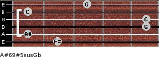 A#6/9#5sus/Gb for guitar on frets 2, 1, 5, 5, 1, 3
