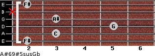 A#6/9#5sus/Gb for guitar on frets 2, 3, 5, 3, x, 2