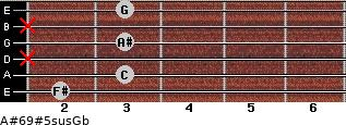 A#6/9#5sus/Gb for guitar on frets 2, 3, x, 3, x, 3