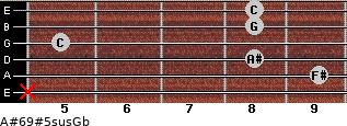 A#6/9#5sus/Gb for guitar on frets x, 9, 8, 5, 8, 8