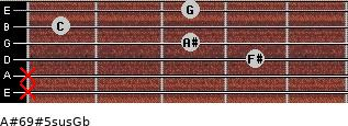 A#6/9#5sus/Gb for guitar on frets x, x, 4, 3, 1, 3