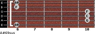 A#6/9sus for guitar on frets 6, 10, 10, 10, 6, 6