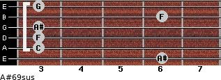A#6/9sus for guitar on frets 6, 3, 3, 3, 6, 3