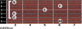A#6/9sus for guitar on frets 6, 3, 3, 5, 6, 3