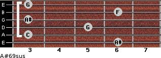 A#6/9sus for guitar on frets 6, 3, 5, 3, 6, 3