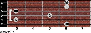 A#6/9sus for guitar on frets 6, 3, 5, 3, 6, 6