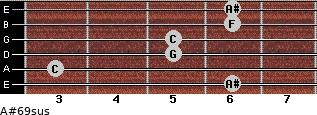 A#6/9sus for guitar on frets 6, 3, 5, 5, 6, 6