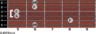 A#6/9sus for guitar on frets 6, 8, 5, 5, 6, 6