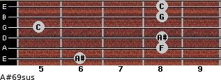 A#6/9sus for guitar on frets 6, 8, 8, 5, 8, 8