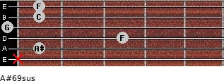 A#6/9sus for guitar on frets x, 1, 3, 0, 1, 1