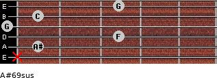 A#6/9sus for guitar on frets x, 1, 3, 0, 1, 3