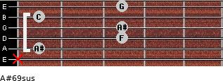 A#6/9sus for guitar on frets x, 1, 3, 3, 1, 3