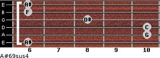 A#6/9sus4 for guitar on frets 6, 10, 10, 8, 6, 6