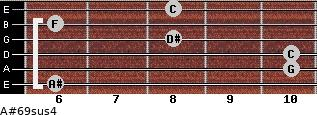 A#6/9sus4 for guitar on frets 6, 10, 10, 8, 6, 8